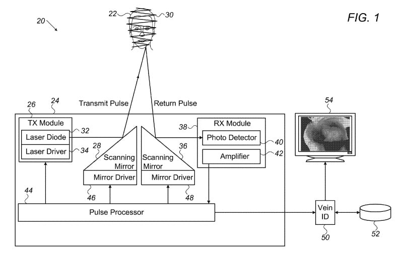 A patent describes the method the Apple Watch will use to monitor the pulse