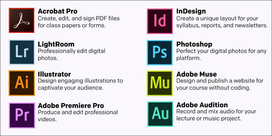 Adobe migrates its Creative Suite to the cloud. Are you for it or against it?