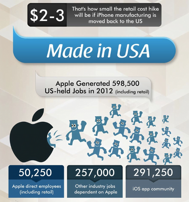 Apple is already preparing the production line