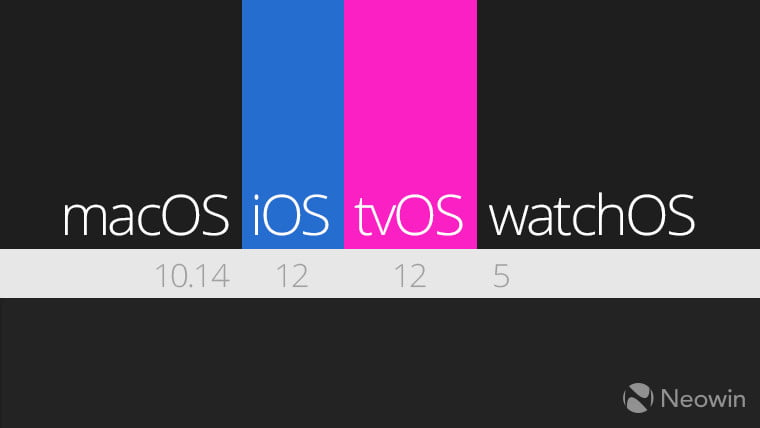 Apple Releases 7th Beta of iOS 12, watchOS 5, Mojave MacOS and tvOS 12 for Developers