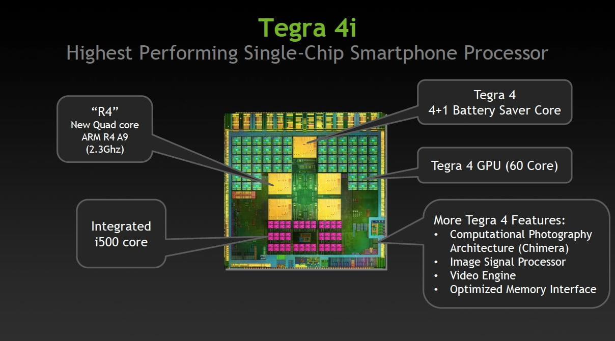 Finally, the Apple A6 is not an ARM Cortex A15, but a chip of its own design