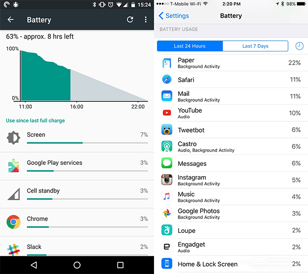 Find out your device's battery status with this utility