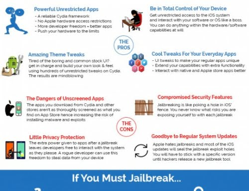 How much does Apple hate jailbreak?