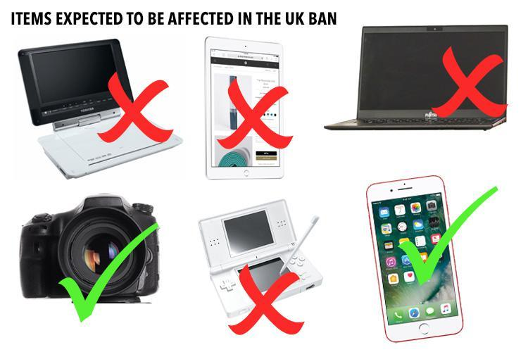 iPad may be banned from UK airlines