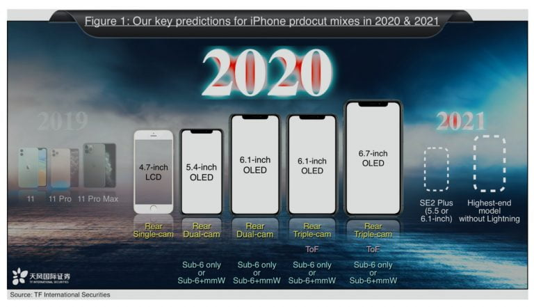 iPhone 5G is a priority for Qualcomm and Apple