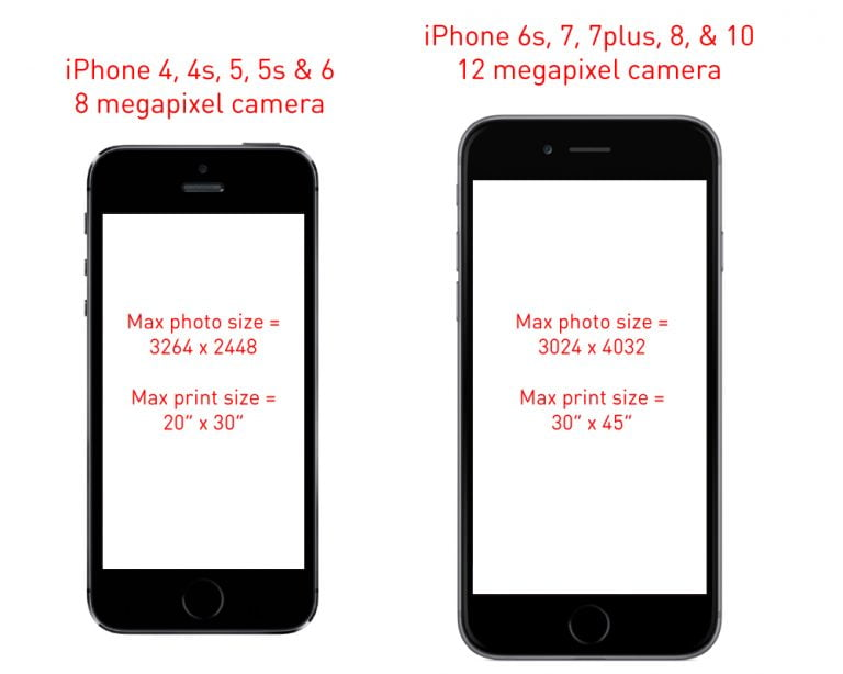 iPhone 6s will keep the 8-megapixel camera
