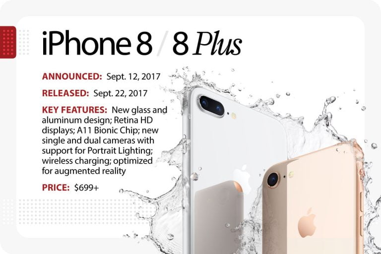 Is iPhone 8 being well accepted by users?