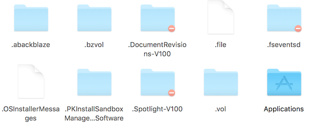 iVisible hides desktop files in OS X