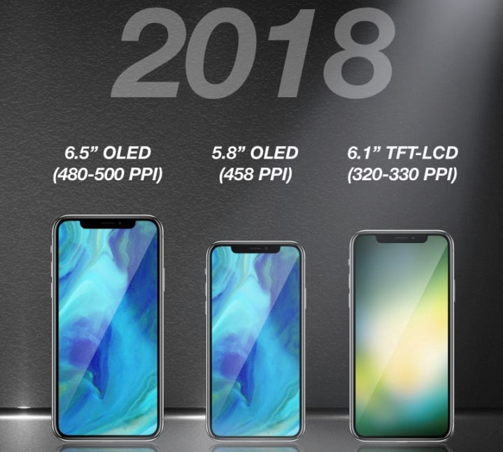 Ming-Chi Kuo says iPhone X production will end this summer