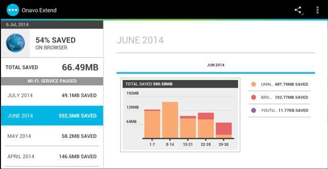 Tip of the week: Onavo Extend helps you save data