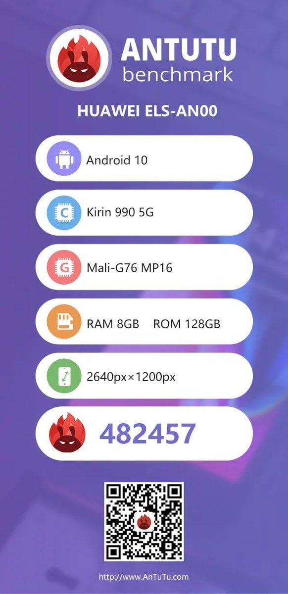 AnTuTu compared the 10 most powerful iOS devices