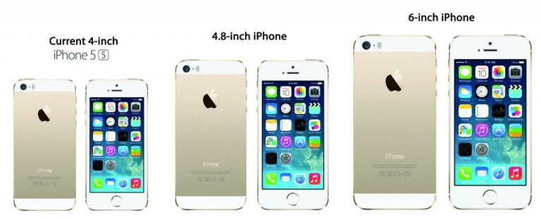 Apple May Be Testing iPhone with Up to 6″ Screens