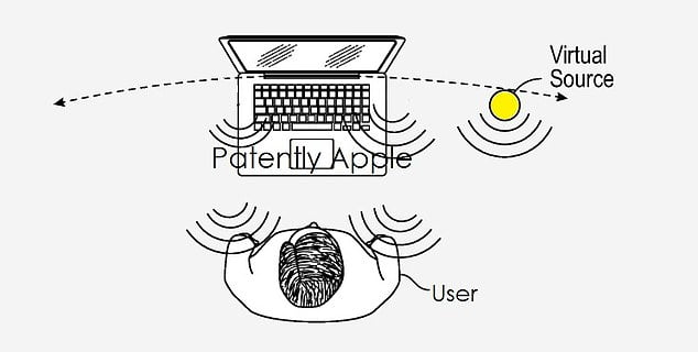 Apple Patents New System for Augmented Reality on iPhone