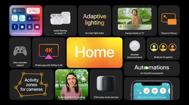 Apple TV Will Play a Key Role with HomeKit
