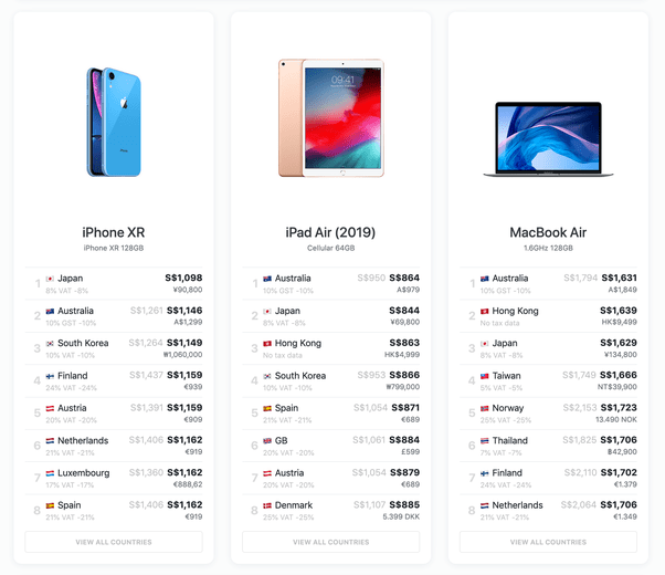 Apple Wants to Make Its Products More Affordable