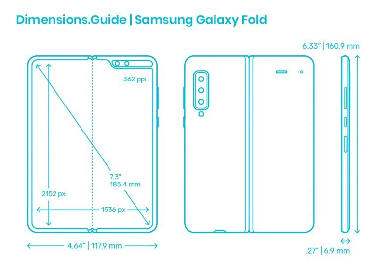 Confirmed, Samsung sends 7.2″ folding screens to Apple