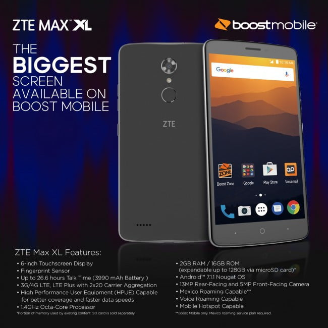 Features of the new ZTE Phablet
