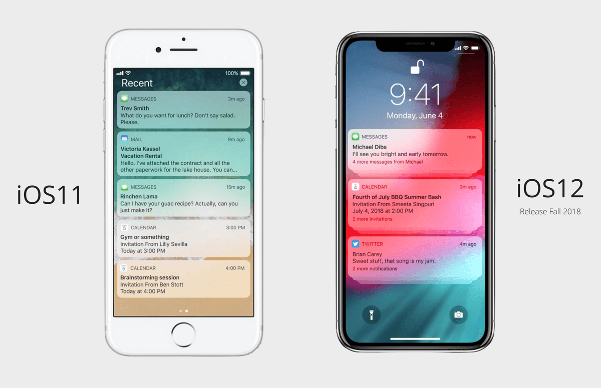 How to have iOS 12 notifications in previous iOS