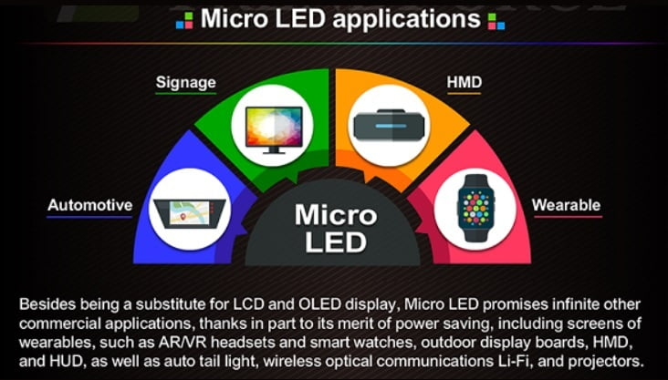 The 2017 Apple Watch will have Micro-LED Displays