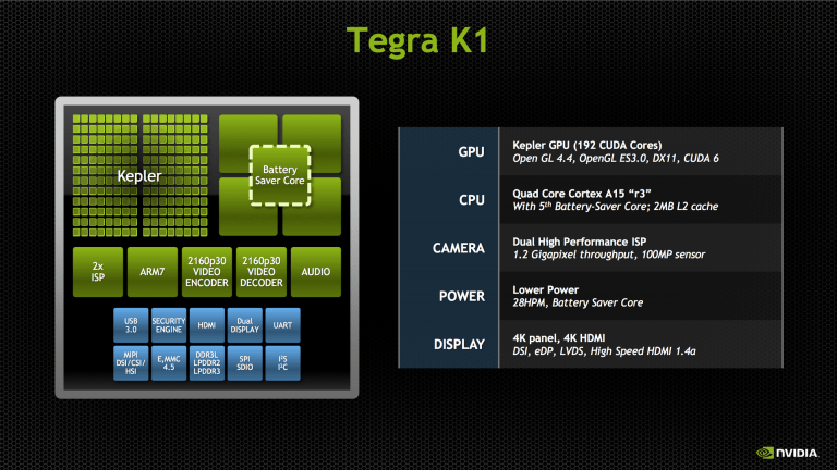 The A6 features 2 ARM Cortex A15 cores and a 4-core GPU