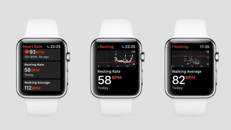 The Apple Watch is the most accurate wearable measuring heart rate
