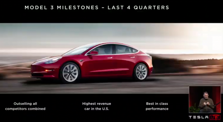 The Tesla Model 3 and the Apple iPhone have some things in common