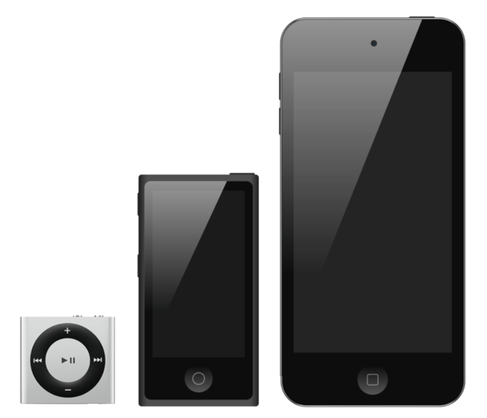 Upgrading iPad, iPhone and iPod Touch to iOS 6 via iTunes