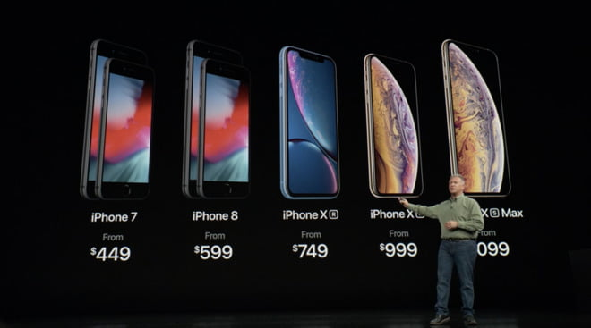 An analyst is back on track estimating stratospheric (and impossible) sales for the 2018 iPhone
