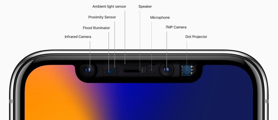 Apple suppliers are confirming rumours that Face ID will be present on several devices