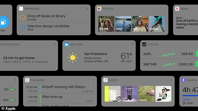 Apple will redesign the home screen