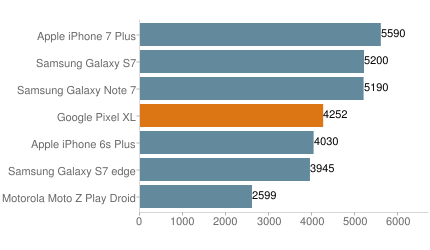 Canalys points to tablets outperforming PCs in 2014 with Apple as one of the few companies making a profit
