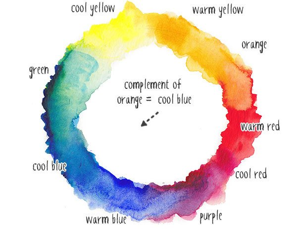 combine colours and functions as you wish