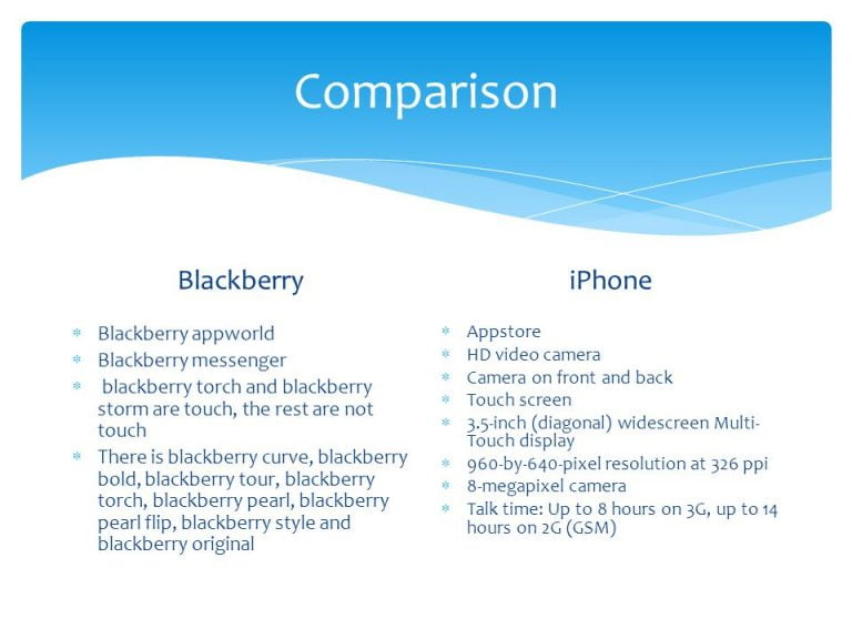 Comparing the BlackBerry Storm with the iPhone