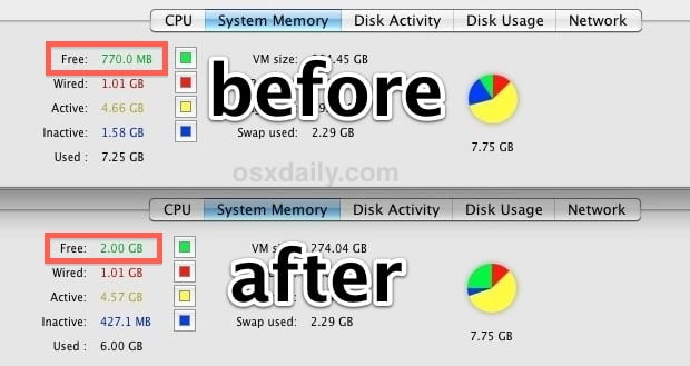 Free Memory, to free up memory quickly