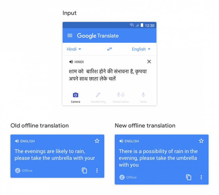 Google Translate for iPhone and iPad now works without an Internet connection