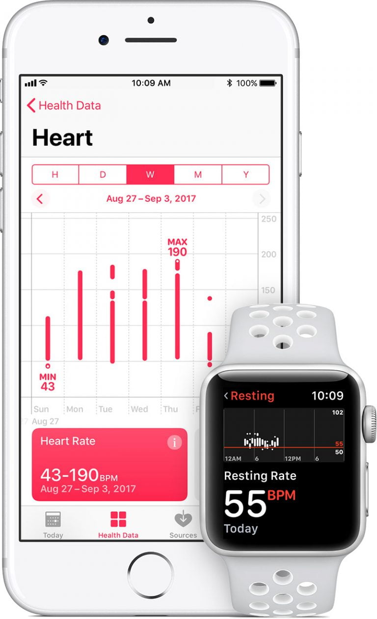 How to check your maximum and minimum heart rate with the Apple Watch and iPhone