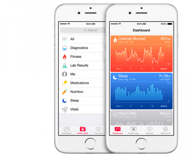 How to set up and take advantage of the iOS 8 Health app