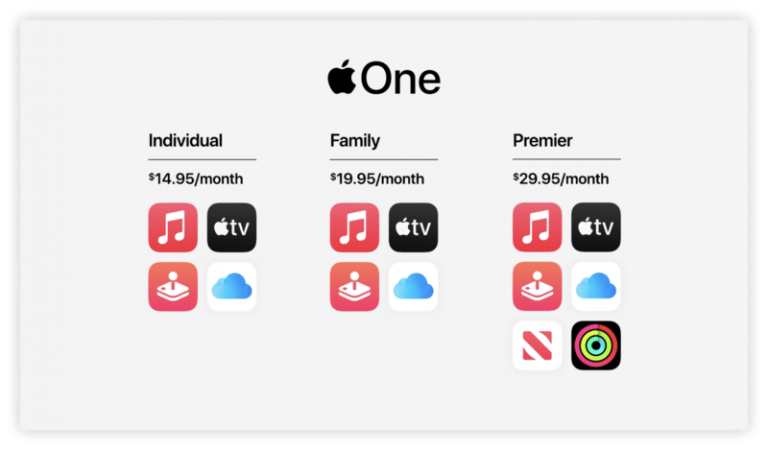 iCloud Could Be Powered by Google Services Soon