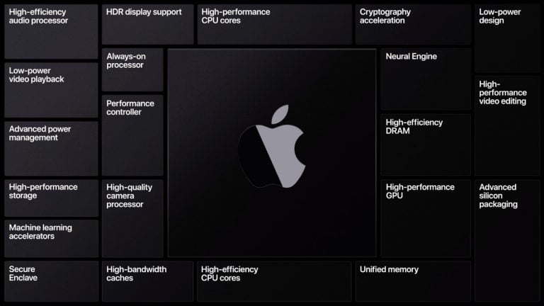 Intel is preparing new chips that could be used in a MacBook Air upgrade