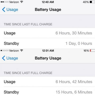 iOS 8 Should Also Have Battery Shaming