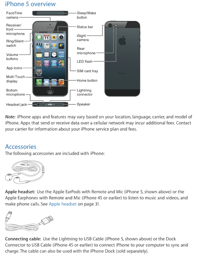 iPhone 6 Manual: Download the New iPhone Guide