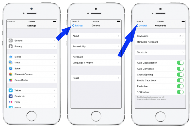 iPhone Interfaces to Keep in Mind by Developers
