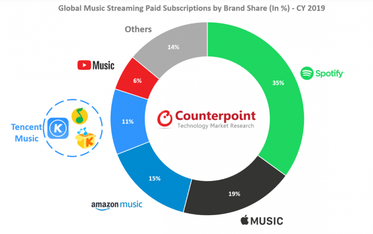 iTunes leads the way in user satisfaction among movie and series streaming services