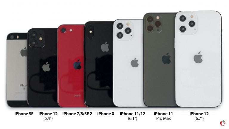More details about the new iPhone