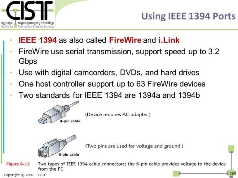 Next version of the Firewire interface @ 3.2Gbps