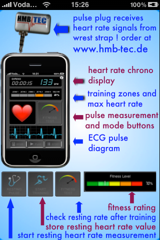 Pulse Meter on the App Store