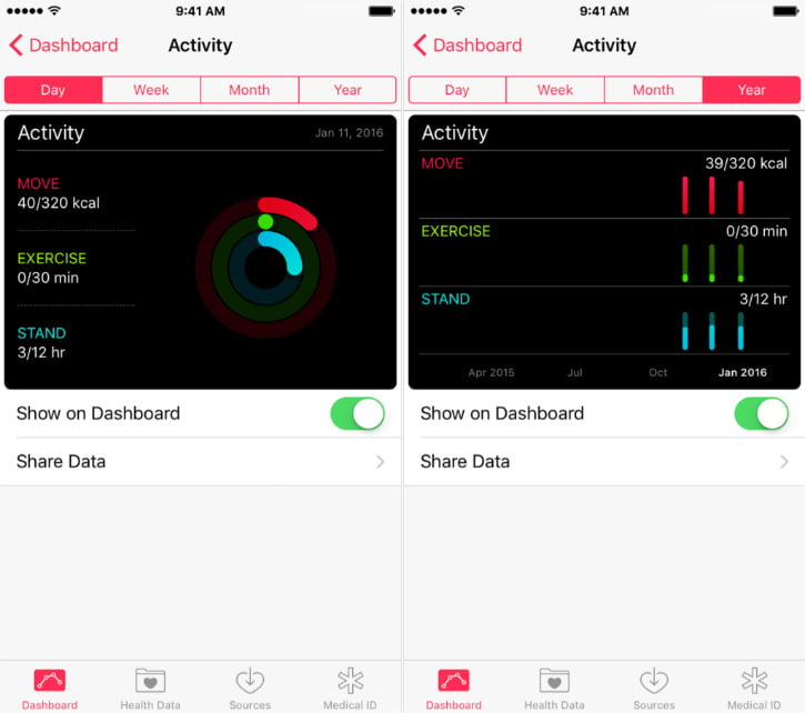 Setting up the Health Dashboard in iOS 9.3 to get the most out of it