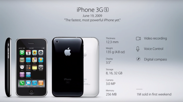 The evolution of the iPhone camera from the original model to iPhone 5