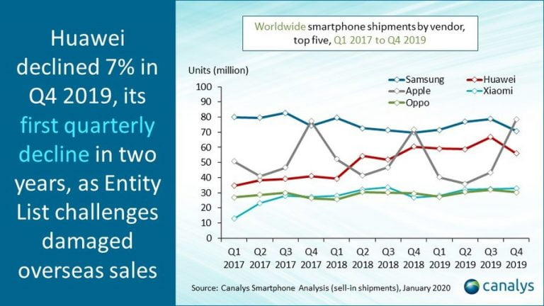 The real reason for the introduction of the iPhone 5C, the emerging Chinese market