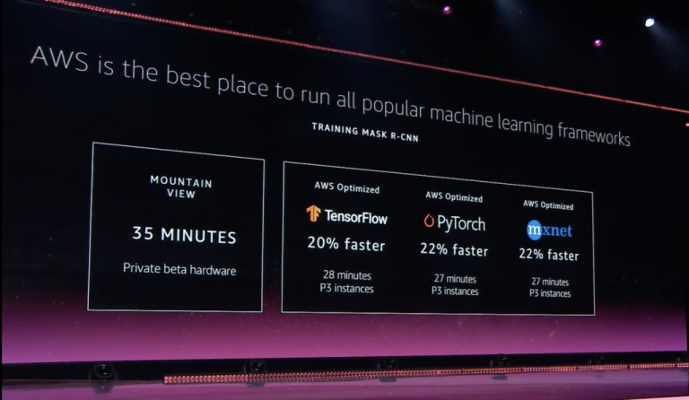 The two videos you can't miss from yesterday's Keynote